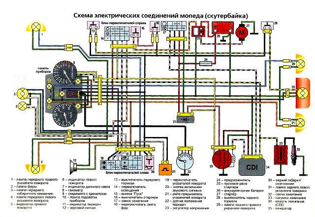 Мотоцикл Иж Планета 5: технические характеристики